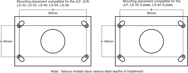 Joystick Controller Panel Mounting And Layering