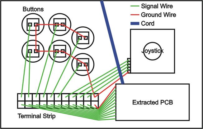joystick controller pcb and wiring rh slagcoin com Western Joystick Controller Western Cable Plow Wiring Diagram